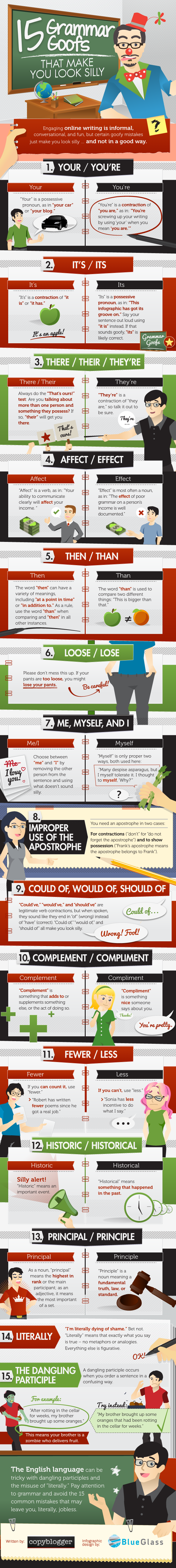 grammar goofs 6 Grammar Infographics to Remember